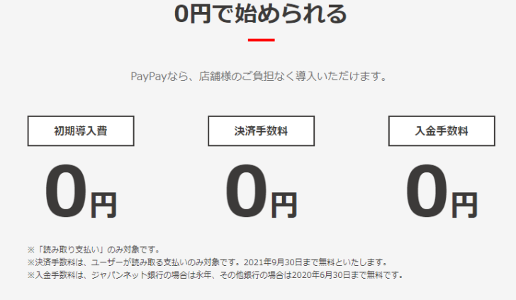 地域PayTM(チイキペイ)の考察
