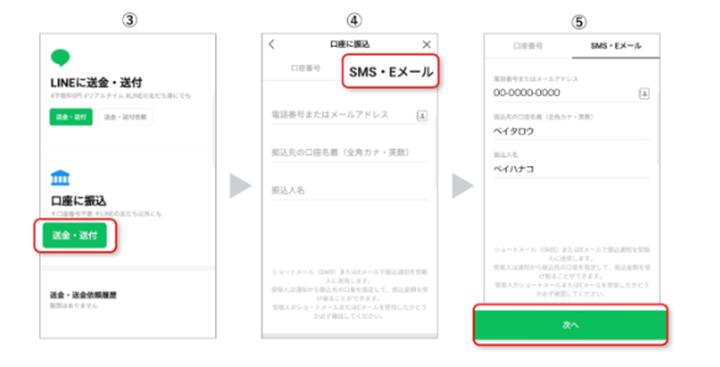 LINE Payアプリを使う方法
