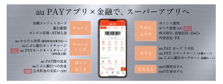「au PAYアプリ」のスーパーアプリ構想とは?