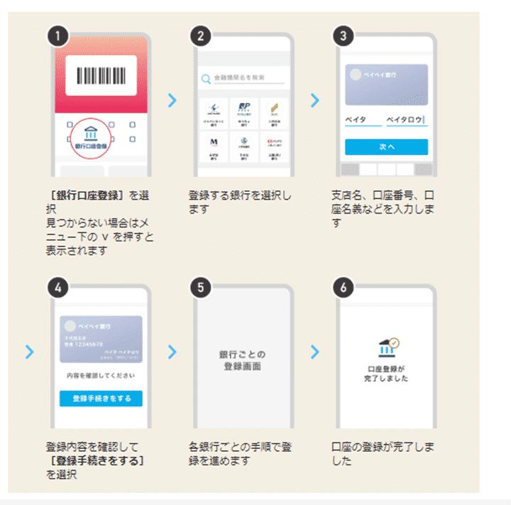 銀行口座の登録方法