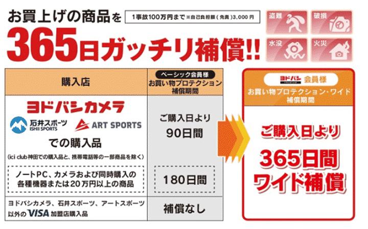 1.お買い物プロテクション・ワイド