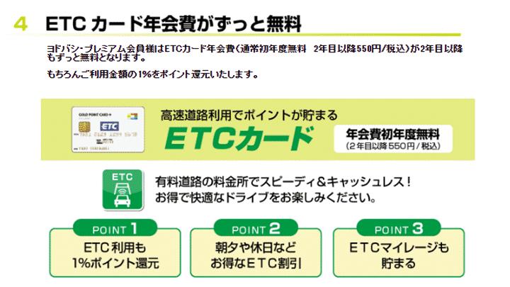 2.ETCカード