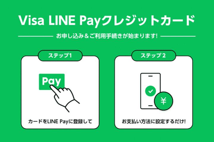【あわせて使いたい】Visa LINE Payクレジットカードとは