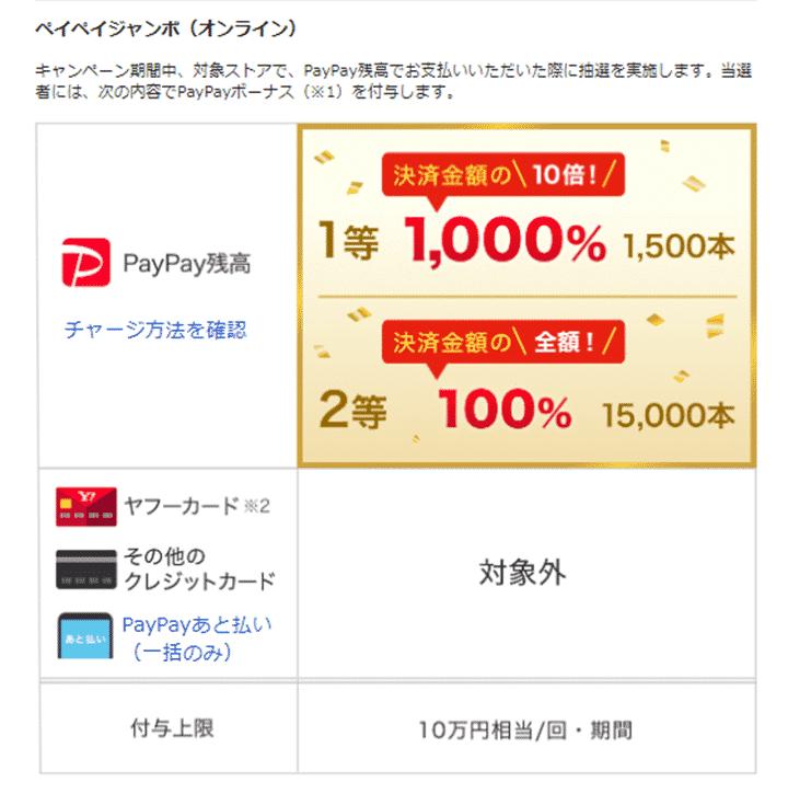 PayPayジャンボ(オンライン)の概要