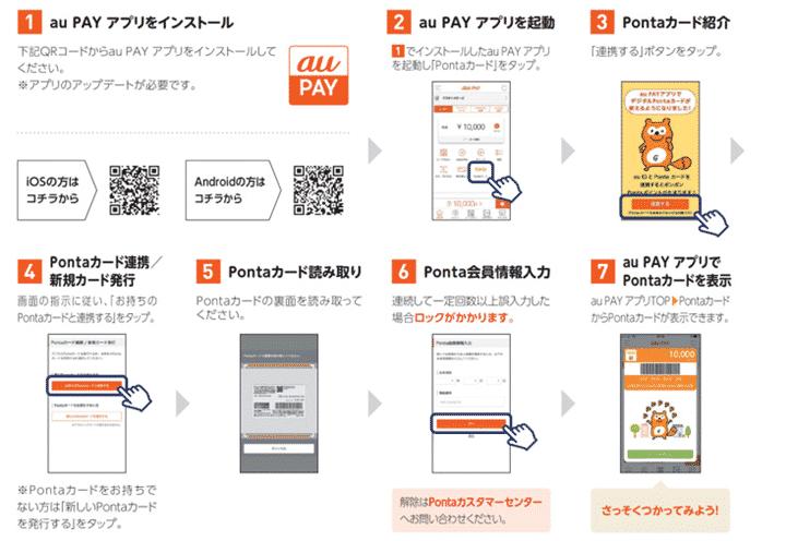 au IDとPonta会員IDの連携方法