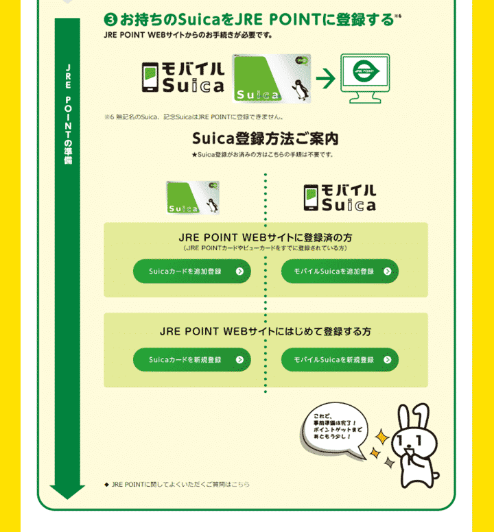 SuicaをJRE POINTに登録する