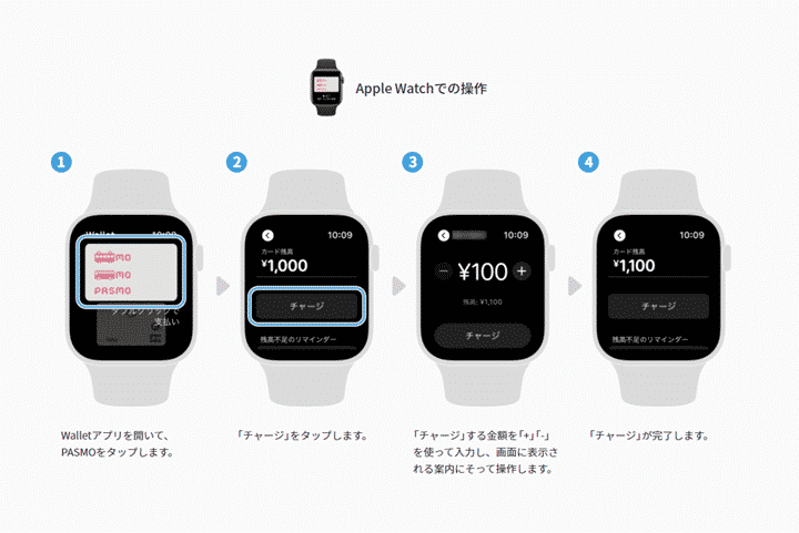 Apple Watchの場合