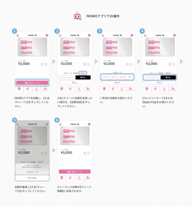 PASMOアプリを使う方法