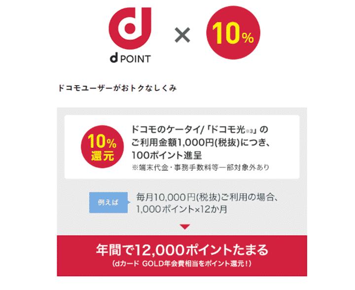 「審査」「発行期間」口コミ平均DATA