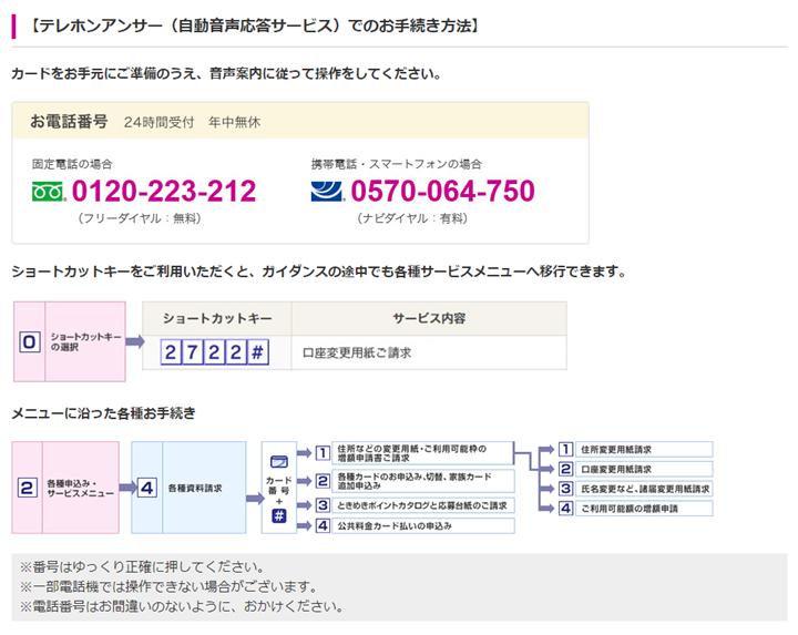 電話での書類請求の流れ