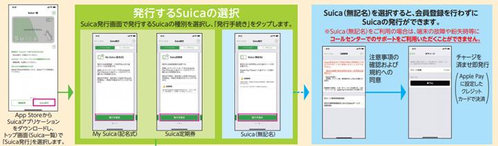 1.発行するSuicaを発行する