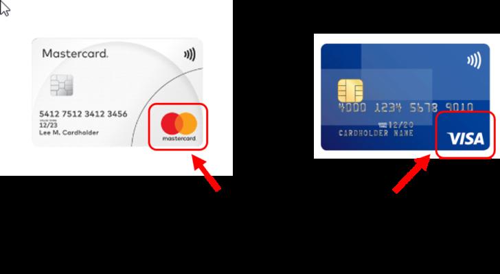 クレジットカードにはブランドがある