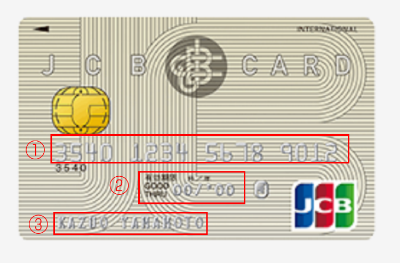 クレジットカードにはこんな情報が書かれています