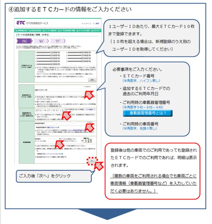 2.ETCカードの追加登録を行う