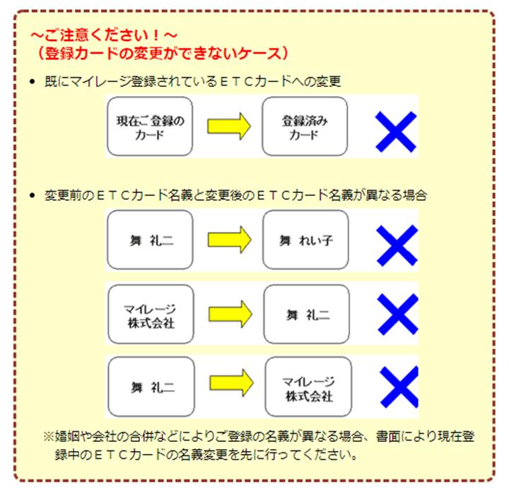【参考】登録カードの変更ができないケース