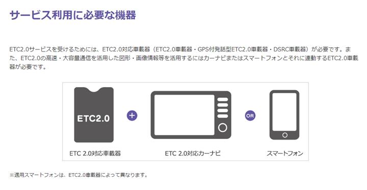 ETC2.0に必要なものは?