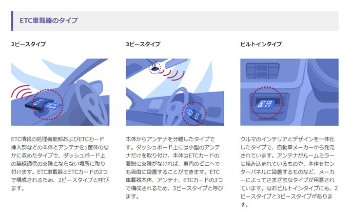 ETC車載器のタイプ