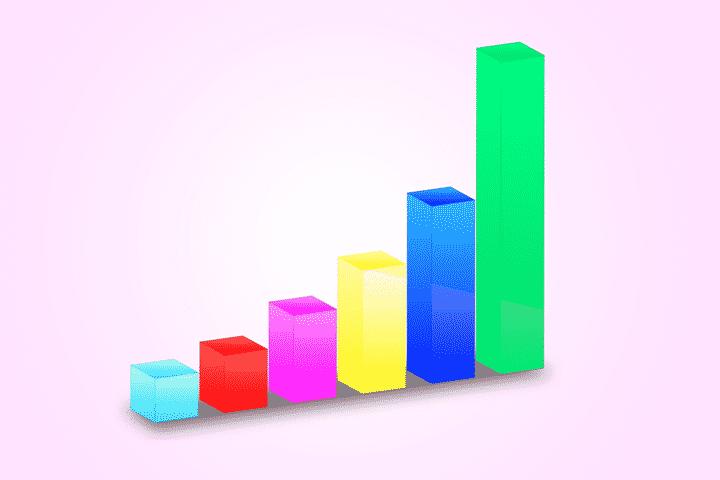 ゴールドカードの保有率の推移