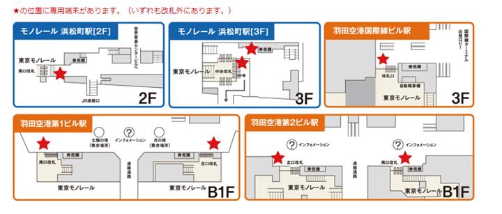 東京モノレールに乗るだけでマイルが貯まる「お得技」の注意点