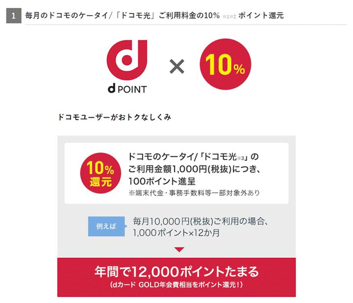1.NTTドコモの携帯電話、インターネット回線の月額利用料を支払う
