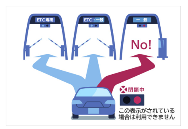 ETCレーン通過のルール