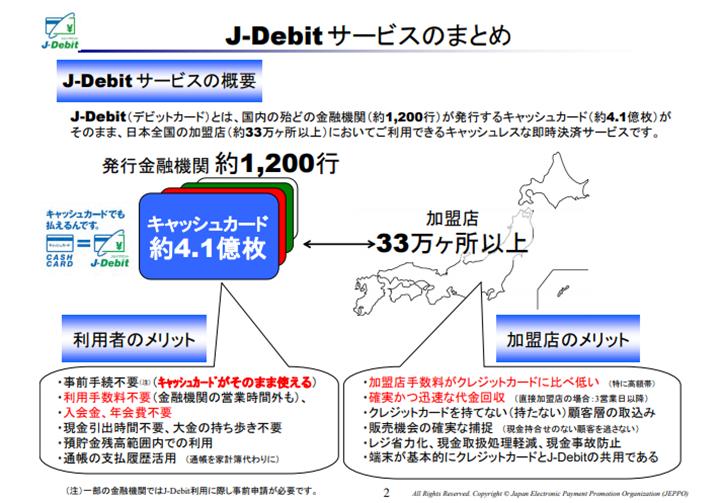 J-Debitは加盟店が少ない