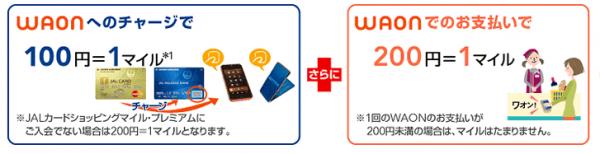 JALカードショッピングマイル・プレミアム会員 ※年会費+3,000円(税別)