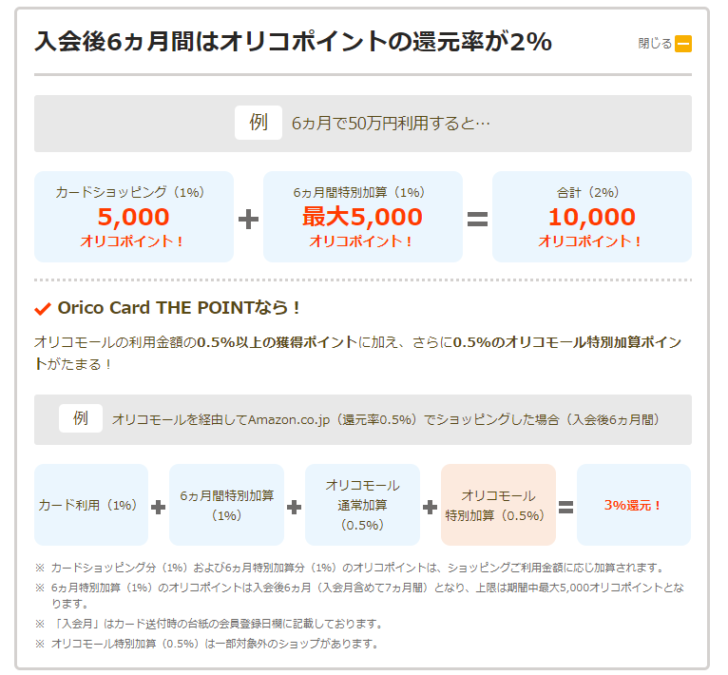Orico Card THE POINTのETCカードの最大のメリットは