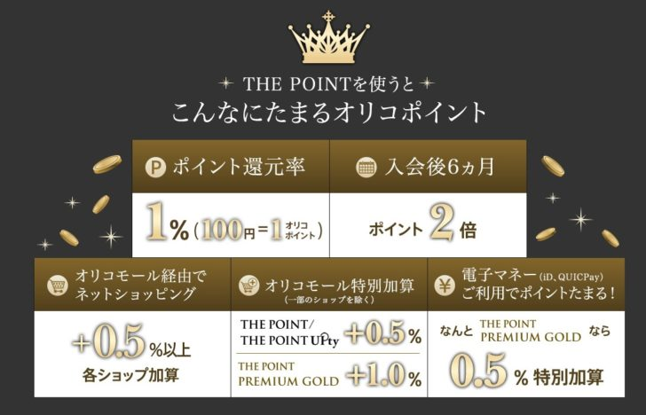 2位.Orico Card THE POINT PREMIUM GOLD