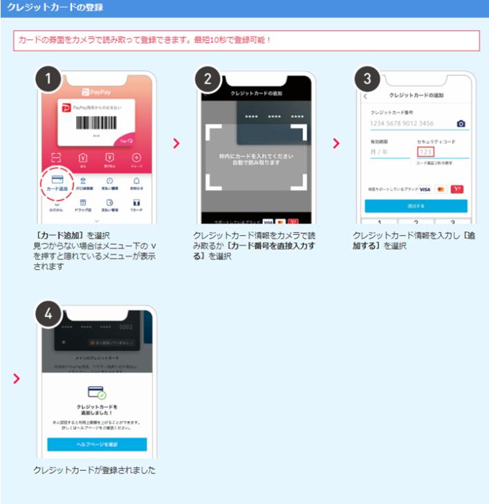 2.クレジットカードを登録する