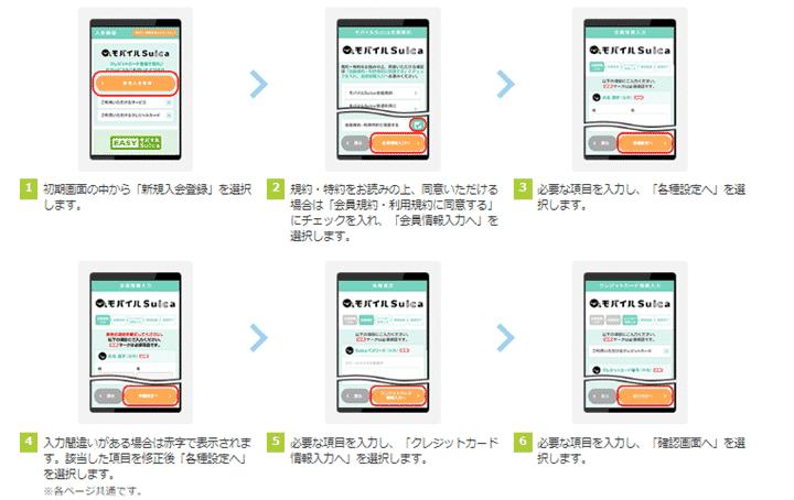 1.クレジットカード情報を登録する