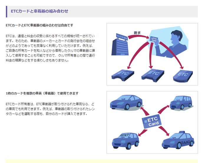 【参考】1台のETC車載器で複数のETCカードは利用可能